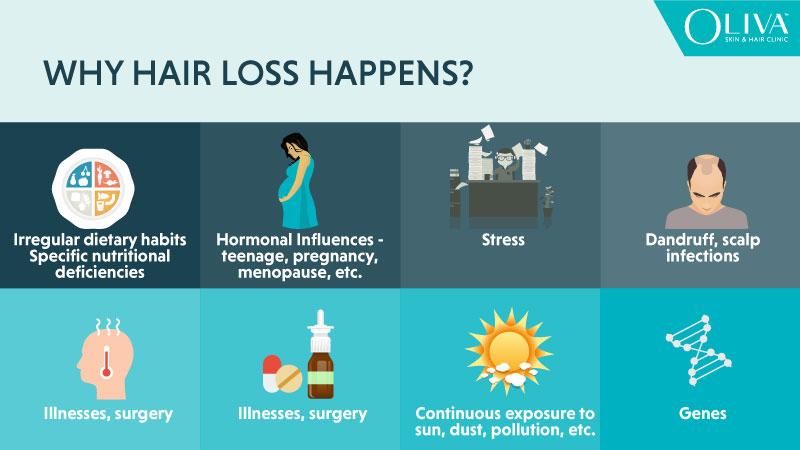 cause and reason for hair loss