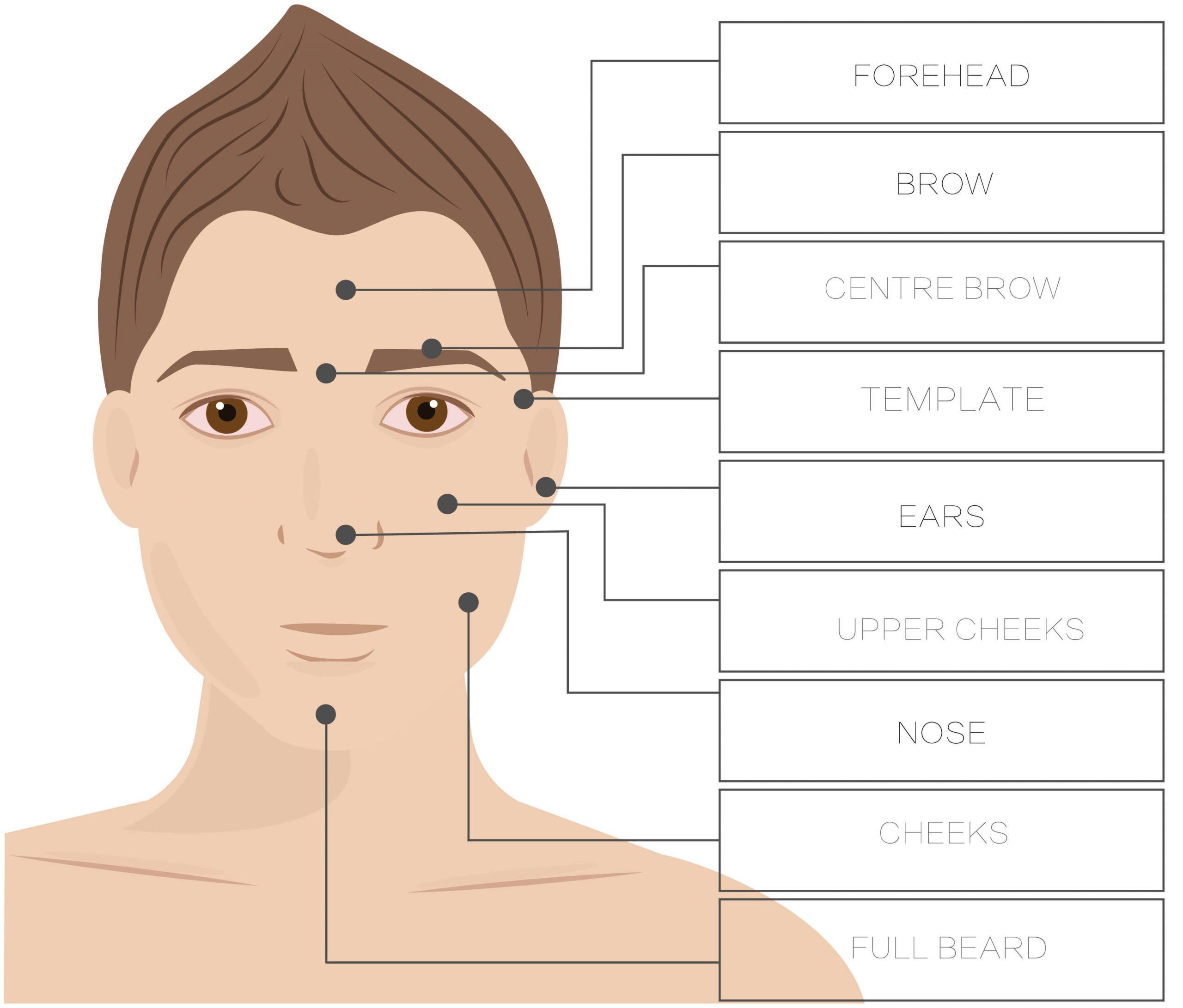 how to remove facial hair men
