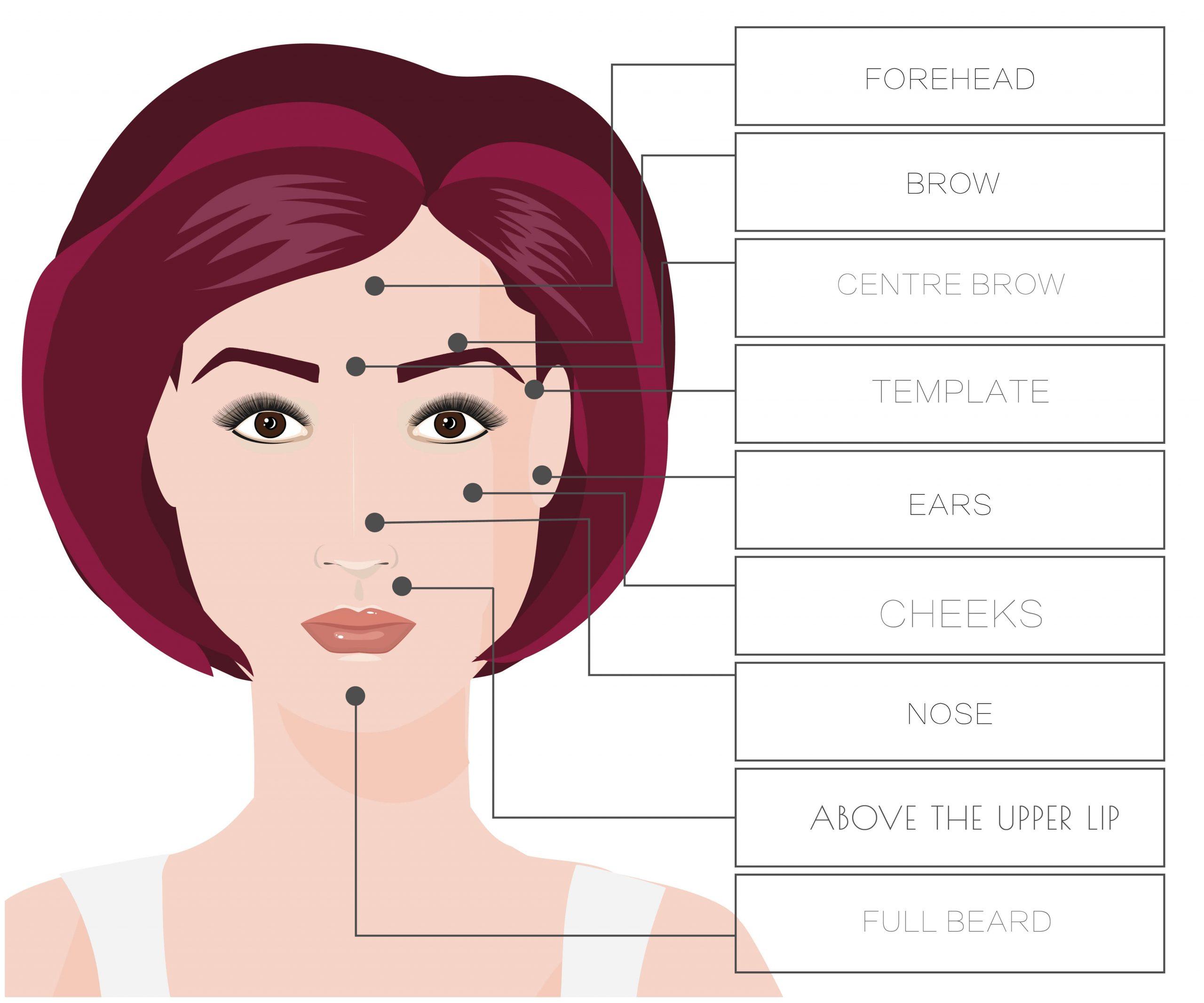 how to remove facial hair women