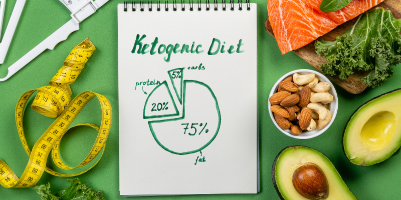 what-is-ketogenic-diet