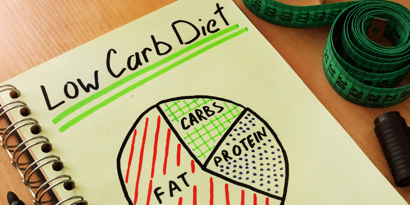Low-Carb Diet Plan For Weight Loss
